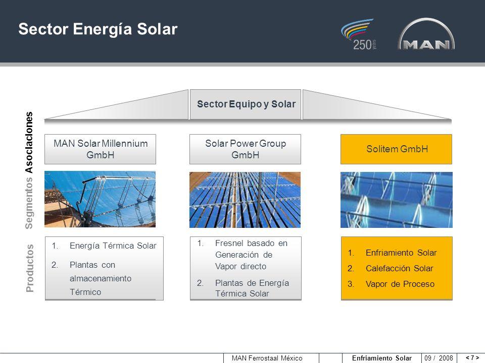 MAN Ferrostaal México Enfriamiento Solar 09 / 2008 Sector Energía Solar Segmentos Productos 1.Energía Térmica Solar 2.Plantas con almacenamiento Térmi