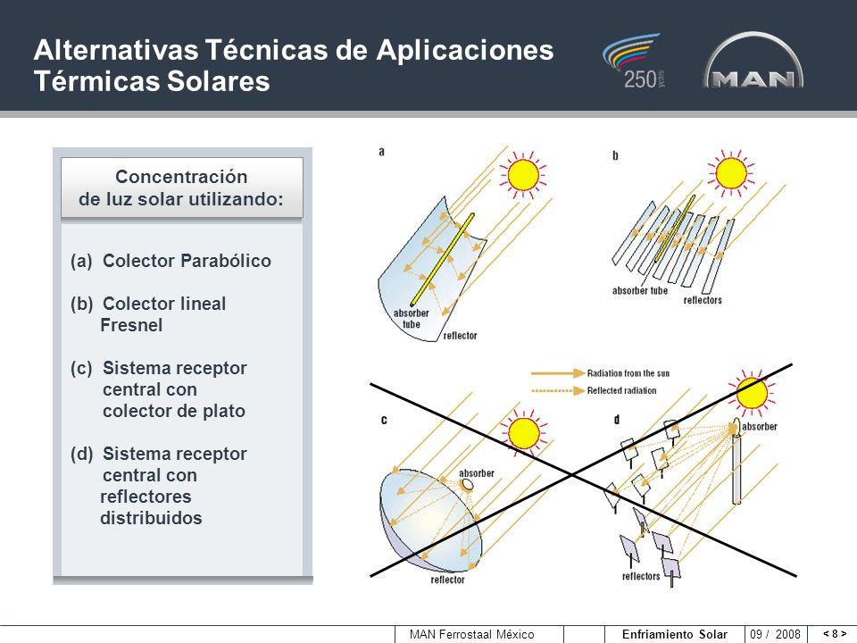 MAN Ferrostaal México Enfriamiento Solar 09 / 2008 Ejemplo de una Aplicación de Enfriamiento Solar 1 2 3 Campo de colectores Parabólicos Sistema de agua caliente (180/155°C) Tanque de almacenamiento de agua caliente Aire acondicionado Usuarios de vapor (lavandería) Vapor saturado (4bar) Generador de vapor solar Caldera de Vapor existente operando a LPG Tanque de almacenamiento frío Sistema de condensados (27/35°C) Sistema de agua helada (6/12°C) 1 2 Chiller de absorción de 2 etapas 3 Torre de enfriamiento