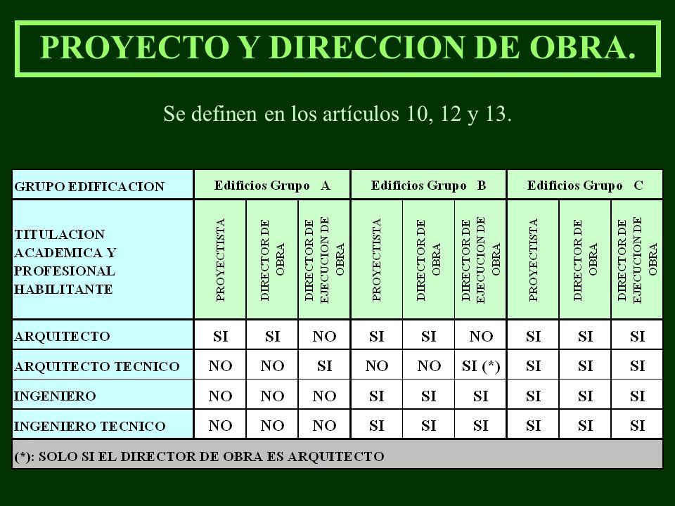 PROYECTO Y DIRECCION DE OBRA. Se definen en los artículos 10, 12 y 13.