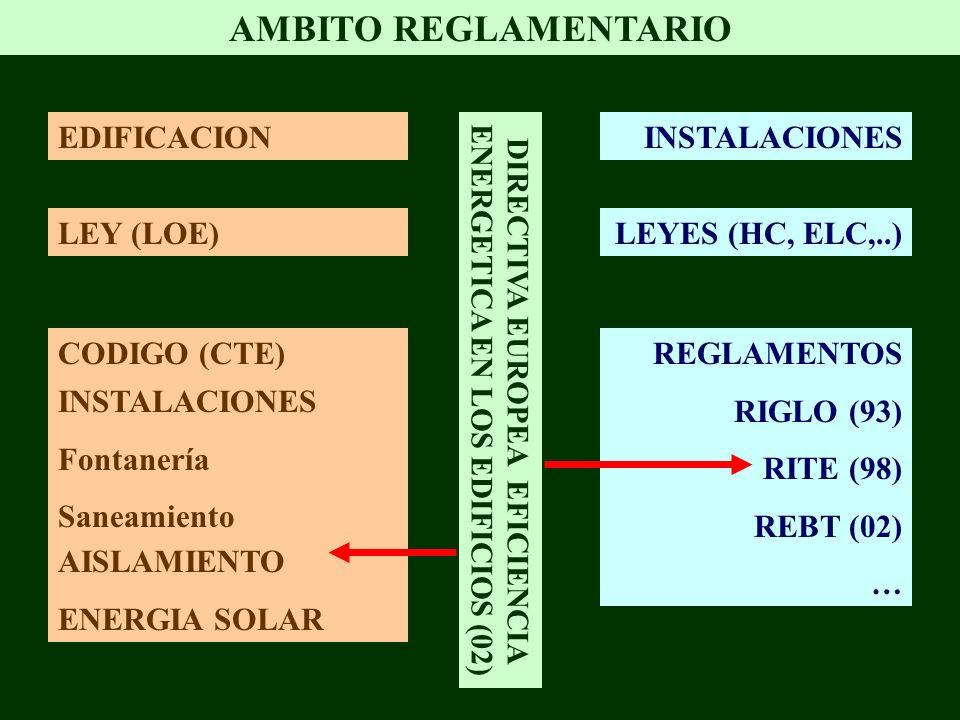 EDIFICACIONINSTALACIONES LEY (LOE)LEYES (HC, ELC,..) CODIGO (CTE)REGLAMENTOS RIGLO (93) RITE (98) REBT (02) … DIRECTIVA EUROPEA EFICIENCIA ENERGETICA