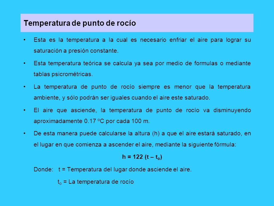 Temperatura de punto de rocío Esta es la temperatura a la cual es necesario enfriar el aire para lograr su saturación a presión constante. Esta temper