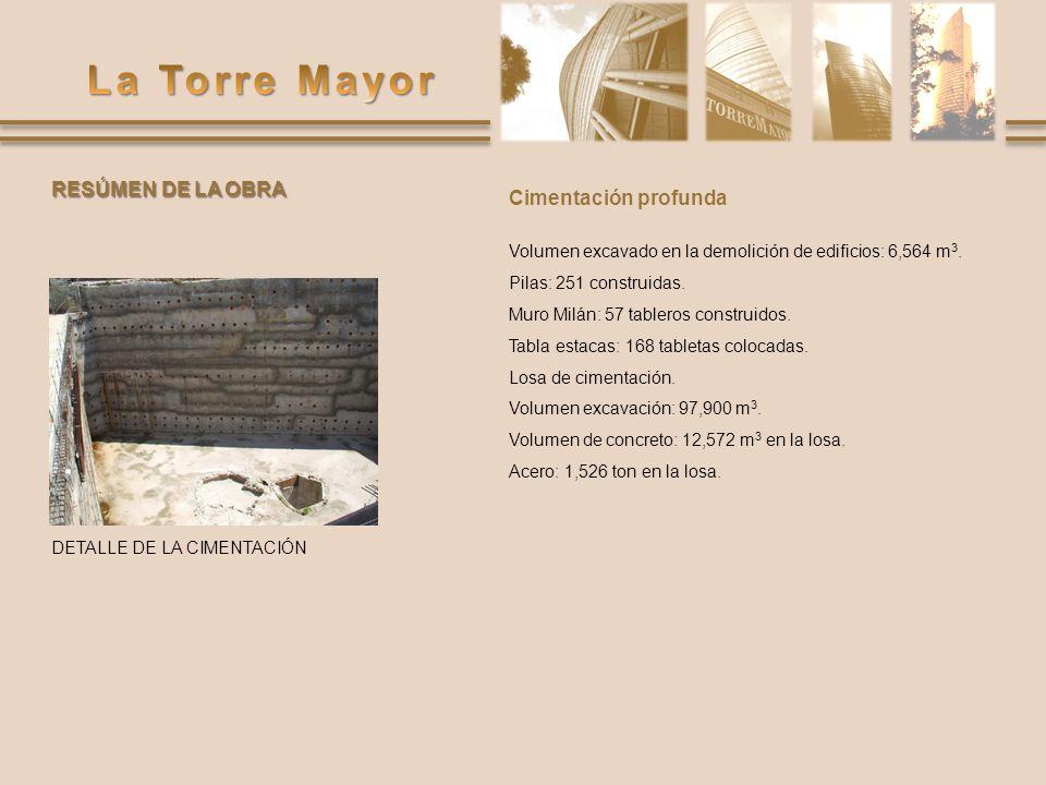 Cimentación profunda Volumen excavado en la demolición de edificios: 6,564 m 3. Pilas: 251 construidas. Muro Milán: 57 tableros construidos. Tabla est