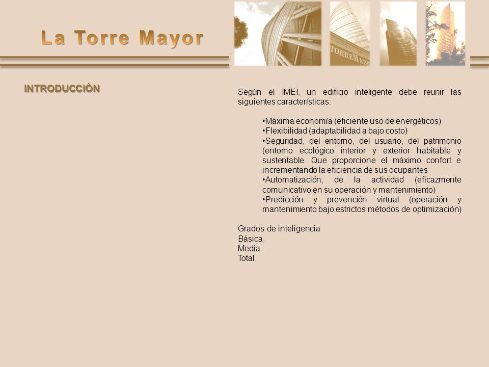 DETALLE REICHMANN COLOSAL Link: DESCRIPCIÓNDESCRIPCIÓN Link: TORRE MAYORTORRE MAYOR