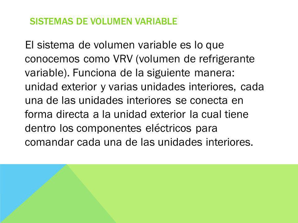 SISTEMAS DE VOLUMEN VARIABLE El sistema de volumen variable es lo que conocemos como VRV (volumen de refrigerante variable). Funciona de la siguiente