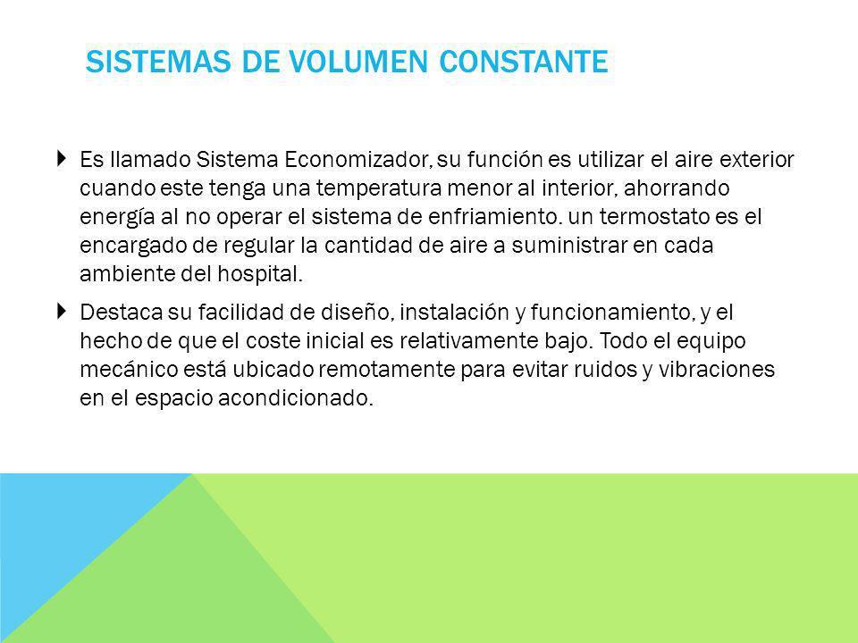 SISTEMAS DE VOLUMEN CONSTANTE Es llamado Sistema Economizador, su función es utilizar el aire exterior cuando este tenga una temperatura menor al interior, ahorrando energía al no operar el sistema de enfriamiento.