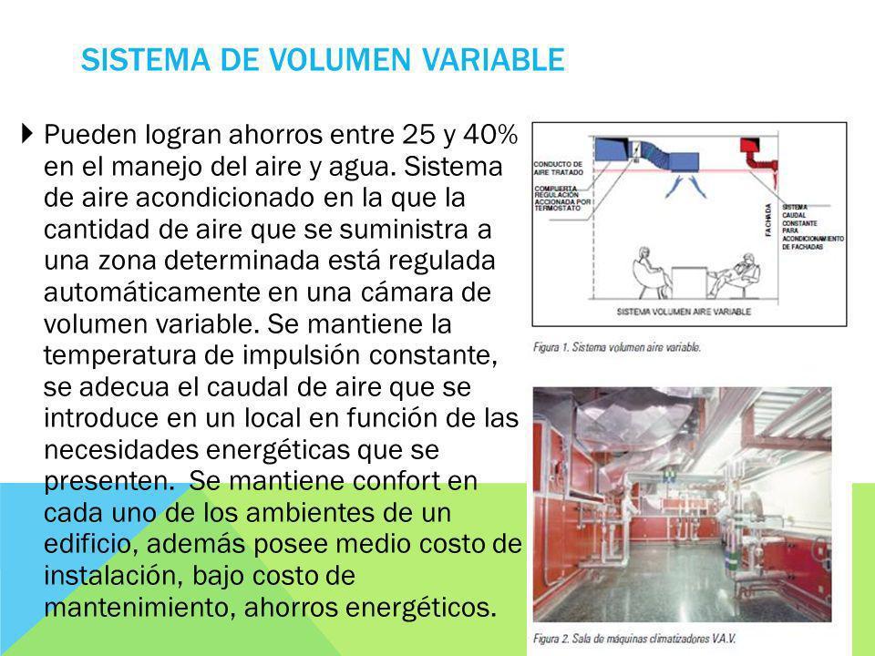 SISTEMA DE VOLUMEN VARIABLE Pueden logran ahorros entre 25 y 40% en el manejo del aire y agua. Sistema de aire acondicionado en la que la cantidad de