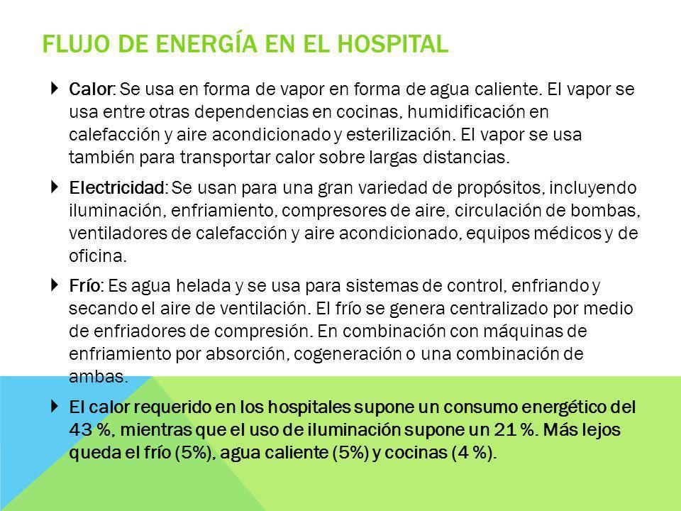 FLUJO DE ENERGÍA EN EL HOSPITAL Calor: Se usa en forma de vapor en forma de agua caliente. El vapor se usa entre otras dependencias en cocinas, humidi
