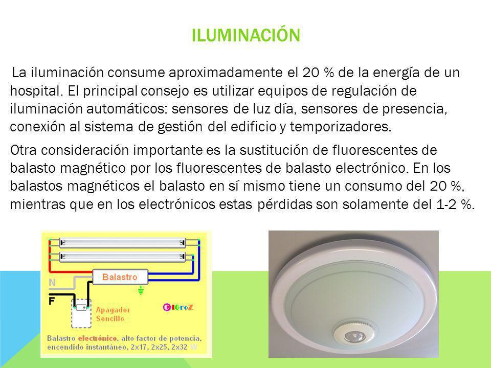 ILUMINACIÓN La iluminación consume aproximadamente el 20 % de la energía de un hospital. El principal consejo es utilizar equipos de regulación de ilu