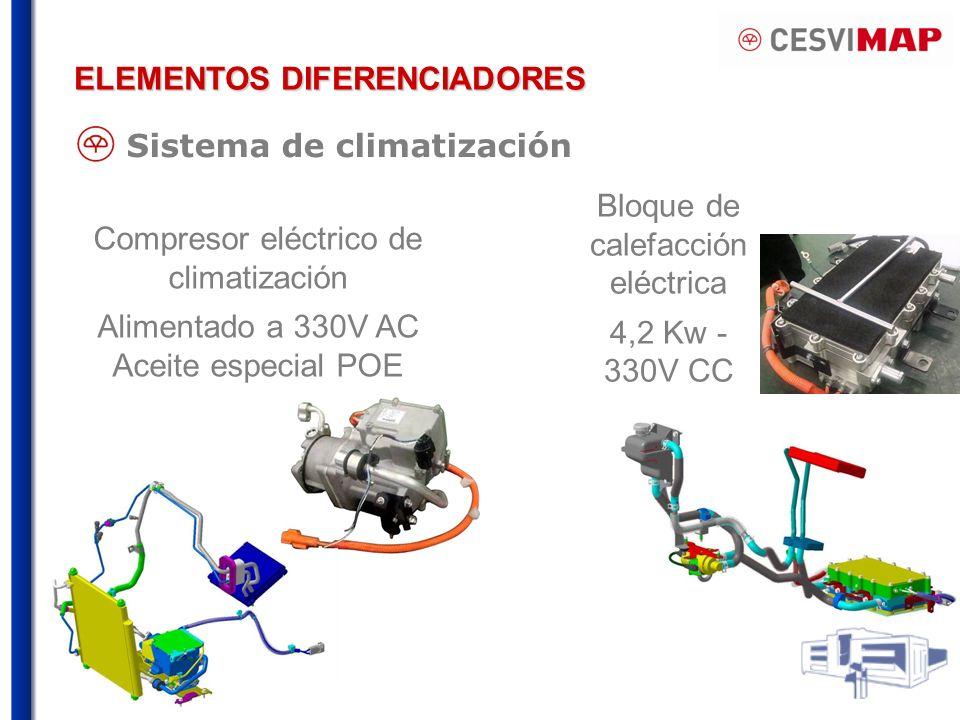 Compresor eléctrico de climatización Alimentado a 330V AC Aceite especial POE Bloque de calefacción eléctrica 4,2 Kw - 330V CC Sistema de climatización ELEMENTOS DIFERENCIADORES