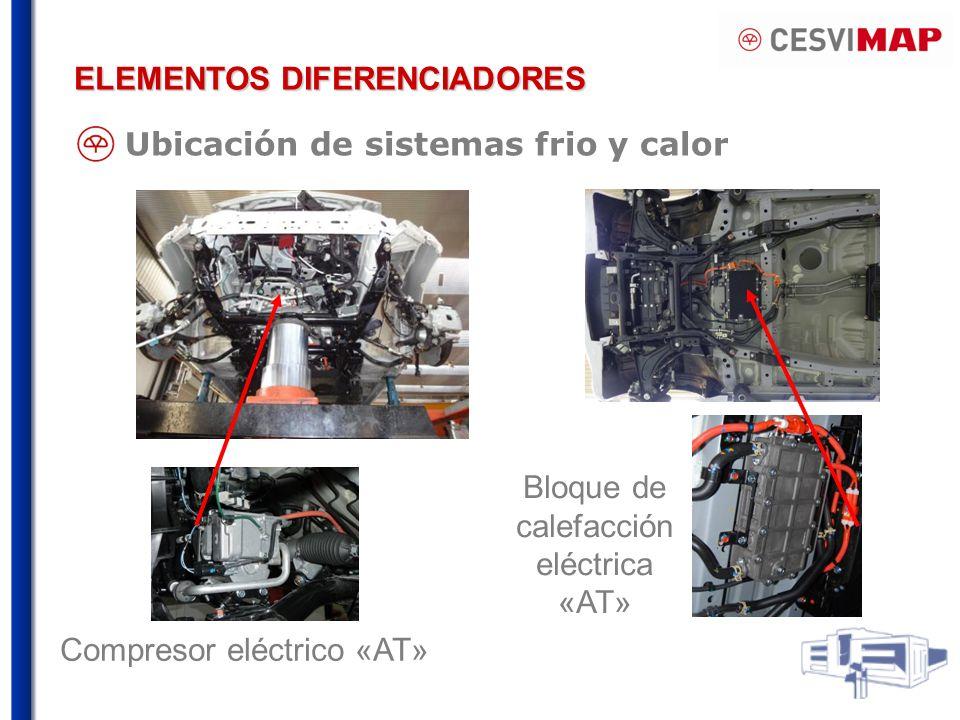 Bloque de calefacción eléctrica «AT» Compresor eléctrico «AT» Ubicación de sistemas frio y calor ELEMENTOS DIFERENCIADORES
