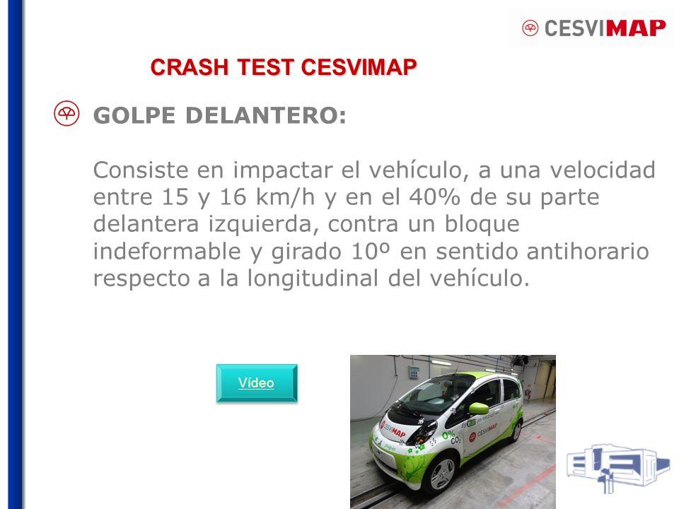 CRASH TEST CESVIMAP GOLPE DELANTERO: Consiste en impactar el vehículo, a una velocidad entre 15 y 16 km/h y en el 40% de su parte delantera izquierda, contra un bloque indeformable y girado 10º en sentido antihorario respecto a la longitudinal del vehículo.