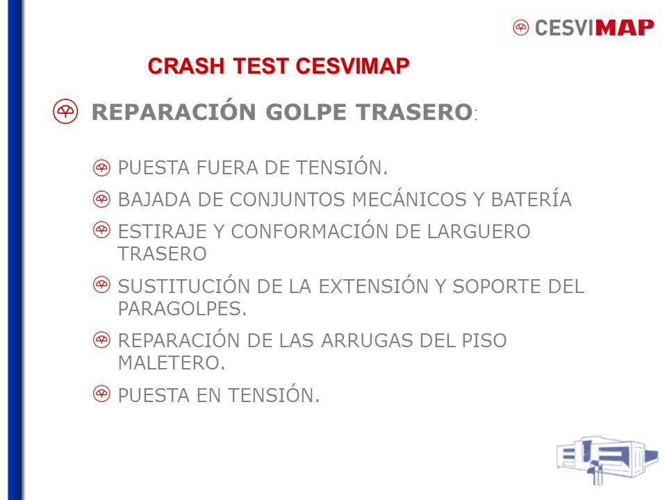REPARACIÓN GOLPE TRASERO : PUESTA FUERA DE TENSIÓN.