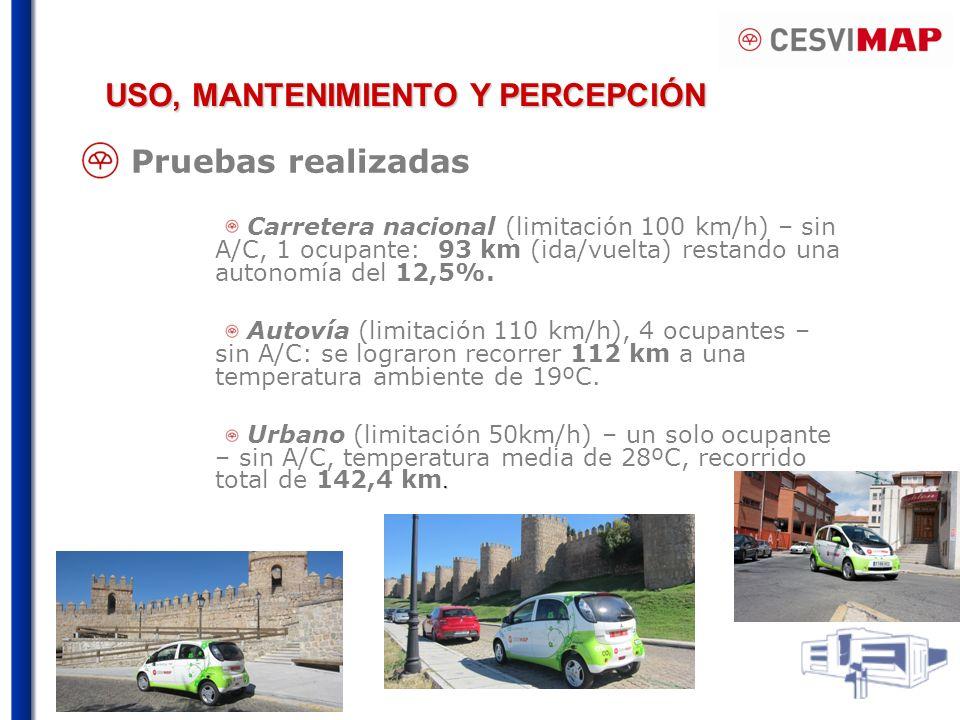 USO, MANTENIMIENTO Y PERCEPCIÓN Pruebas realizadas - Carretera nacional (limitación 100 km/h) – sin A/C, 1 ocupante: 93 km (ida/vuelta) restando una autonomía del 12,5%.