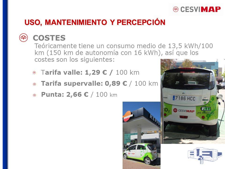 Teóricamente tiene un consumo medio de 13,5 kWh/100 km (150 km de autonomía con 16 kWh), así que los costes son los siguientes: Tarifa valle: 1,29 / 100 km Tarifa supervalle: 0,89 / 100 km Punta: 2,66 / 100 km USO, MANTENIMIENTO Y PERCEPCIÓN COSTES