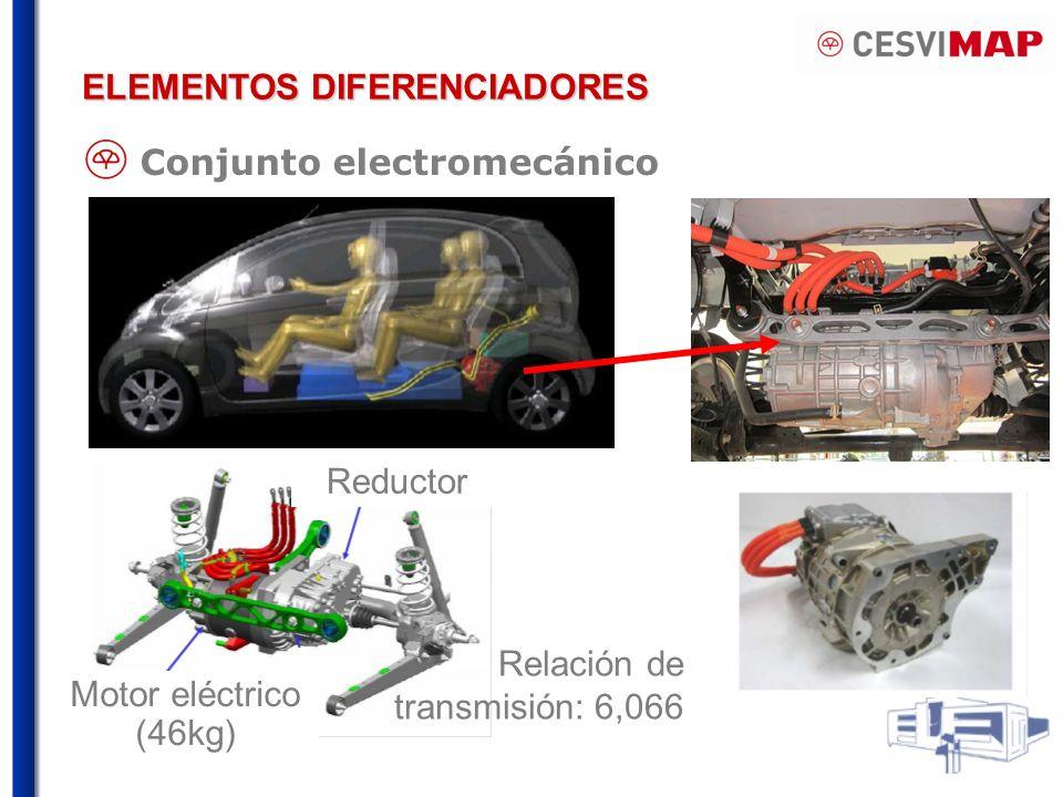 ELEMENTOS DIFERENCIADORES Relación de transmisión: 6,066 Motor eléctrico (46kg) Reductor Conjunto electromecánico