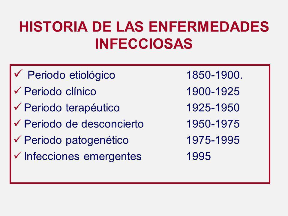 HISTORIA DE LAS ENFERMEDADES INFECCIOSAS Periodo etiológico1850-1900.