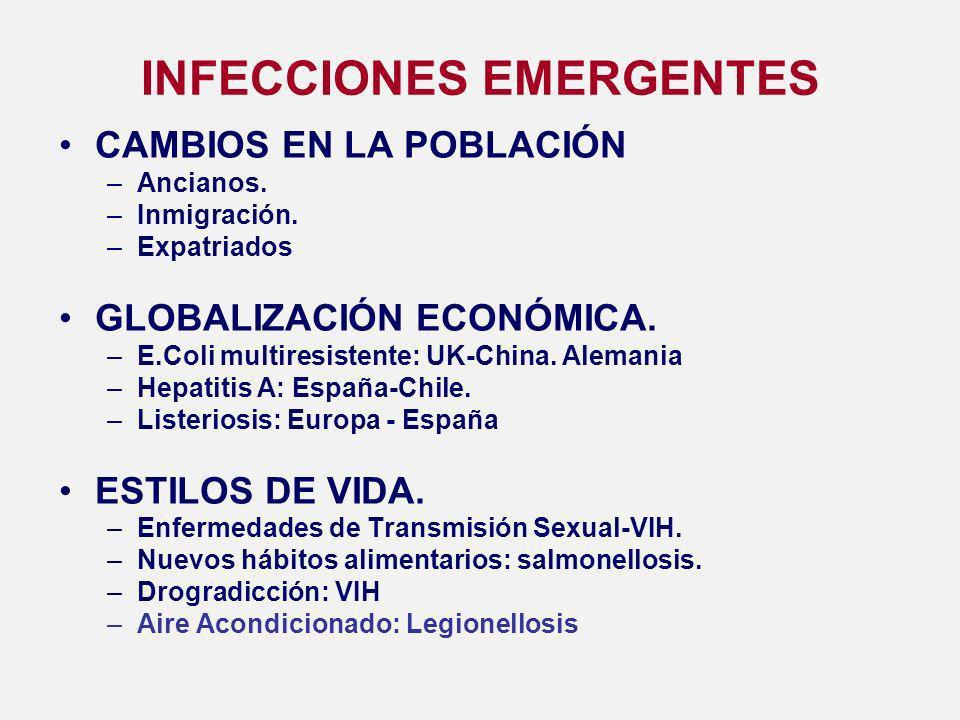 INFECCIONES EMERGENTES CAMBIOS EN LA POBLACIÓN –Ancianos.