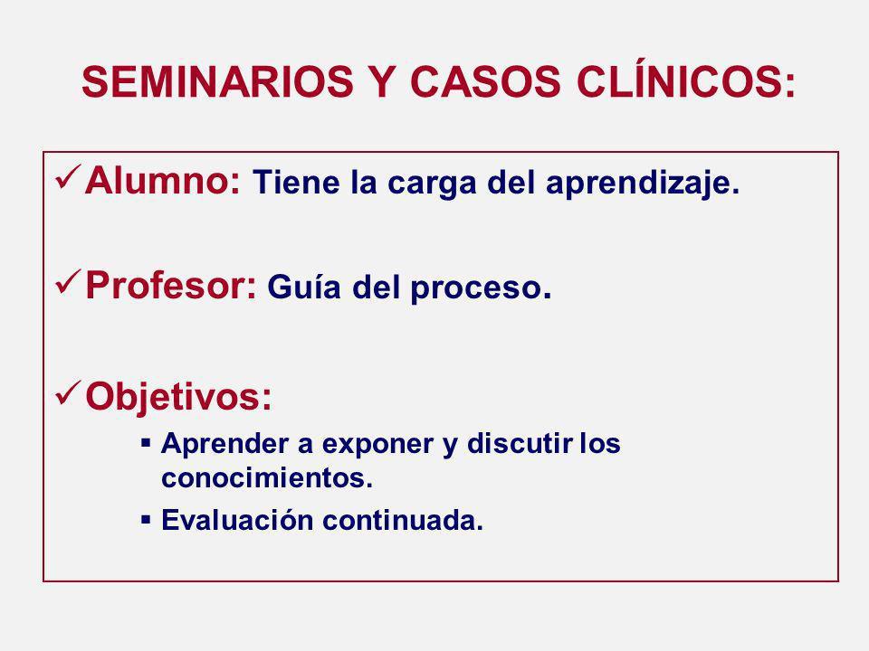 SEMINARIOS Y CASOS CLÍNICOS: Alumno: Tiene la carga del aprendizaje.