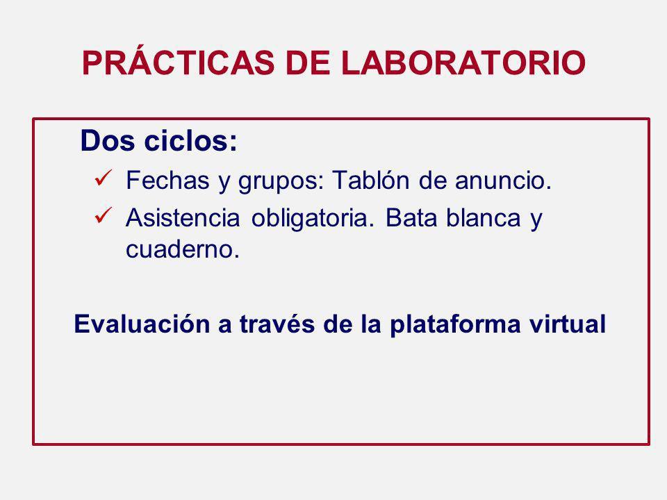 PRÁCTICAS DE LABORATORIO Dos ciclos: Fechas y grupos: Tablón de anuncio.