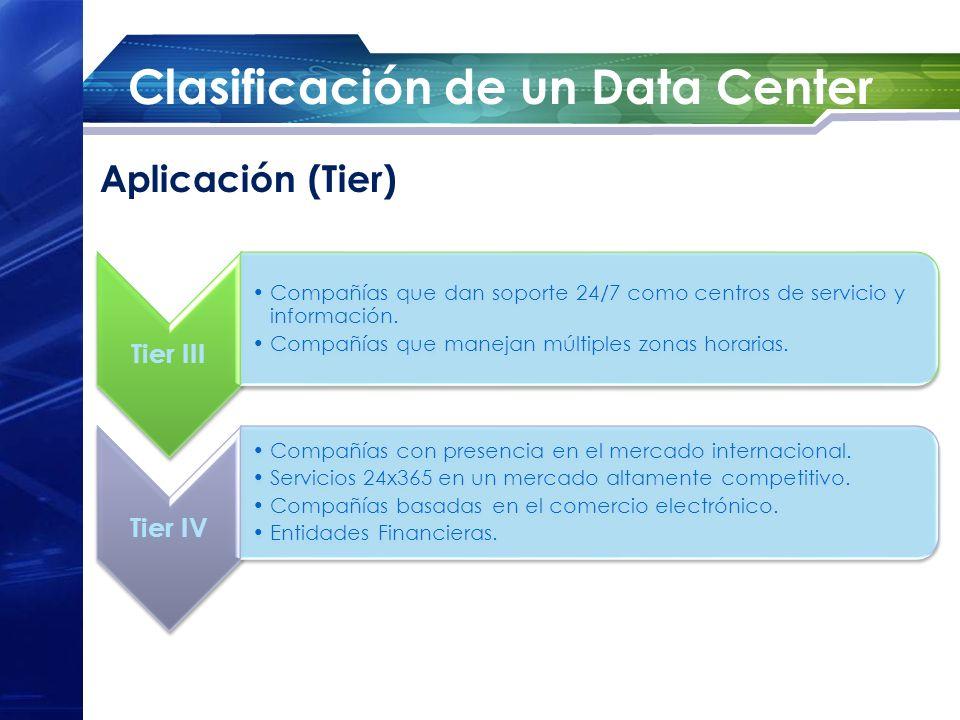 Clasificación de un Data Center Tier III Compañías que dan soporte 24/7 como centros de servicio y información. Compañías que manejan múltiples zonas