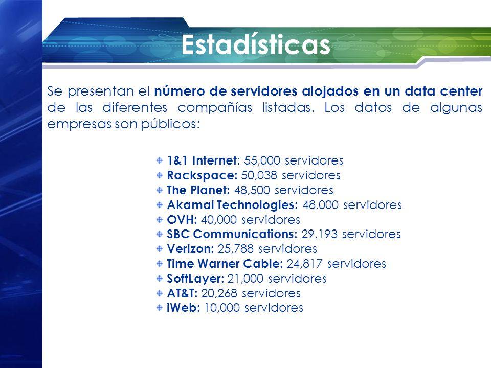 Estadísticas Se presentan el número de servidores alojados en un data center de las diferentes compañías listadas. Los datos de algunas empresas son p
