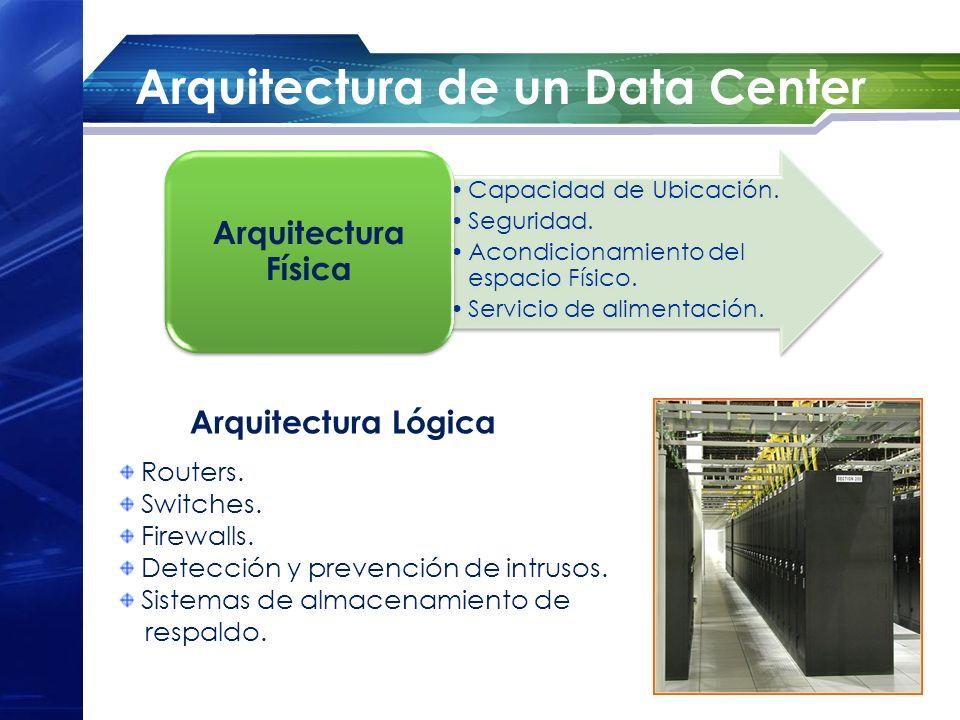 Arquitectura de un Data Center Capacidad de Ubicación. Seguridad. Acondicionamiento del espacio Físico. Servicio de alimentación. Arquitectura Física