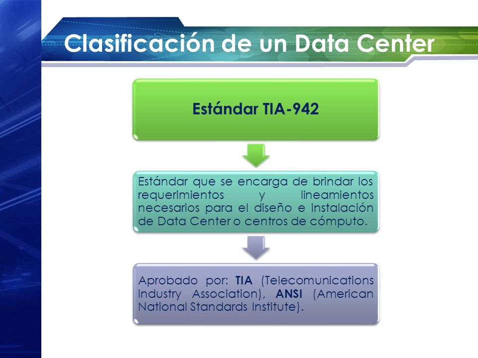 Clasificación de un Data Center Estándar TIA-942 Estándar que se encarga de brindar los requerimientos y lineamientos necesarios para el diseño e inst
