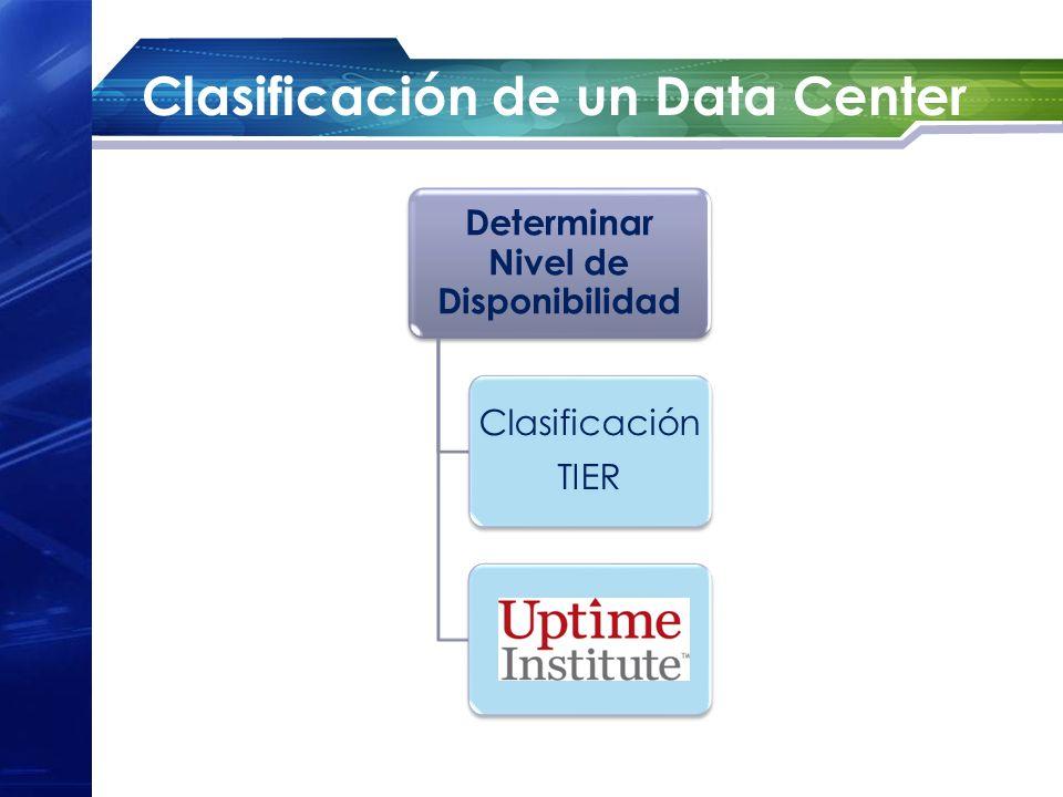 Clasificación de un Data Center Determinar Nivel de Disponibilidad Clasificación TIER