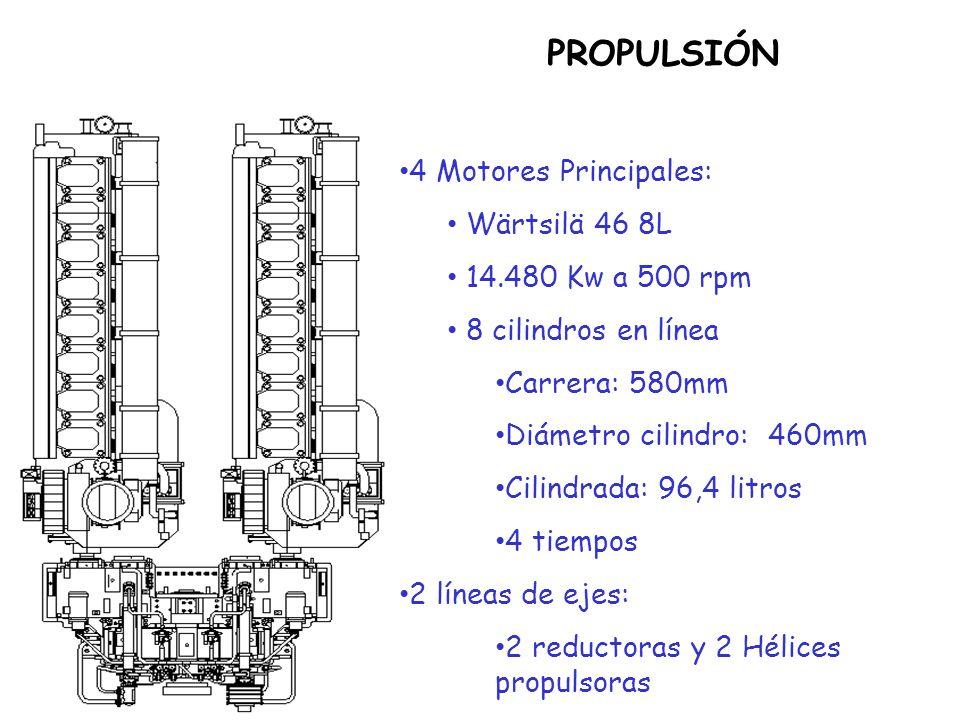 GENERACIÓN DE ELECTRICIDAD -3 Motores Auxiliares: -Wärtsilä 9L20 -9 cilindros en línea -Diámetro del cilindro :200 mm -Carrera :280 mm »-Cilindrada por cilindro :8,80 litros -1620 kW a 1000 rpm -pm