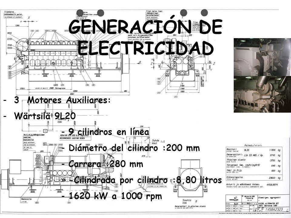 GENERACIÓN DE ELECTRICIDAD -Grupo de apoyo -Alternadores -Cuadro eléctrico -Generadores de cola