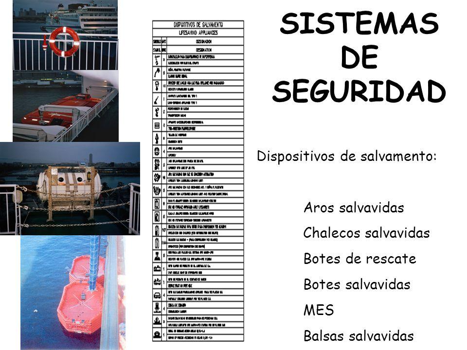 DISPOSITIVOS CONTRANINCENDIOS -Extintores -Rociadores -CO2 -Mangueras -Bocas CI -ERAs -Generador de emergencia