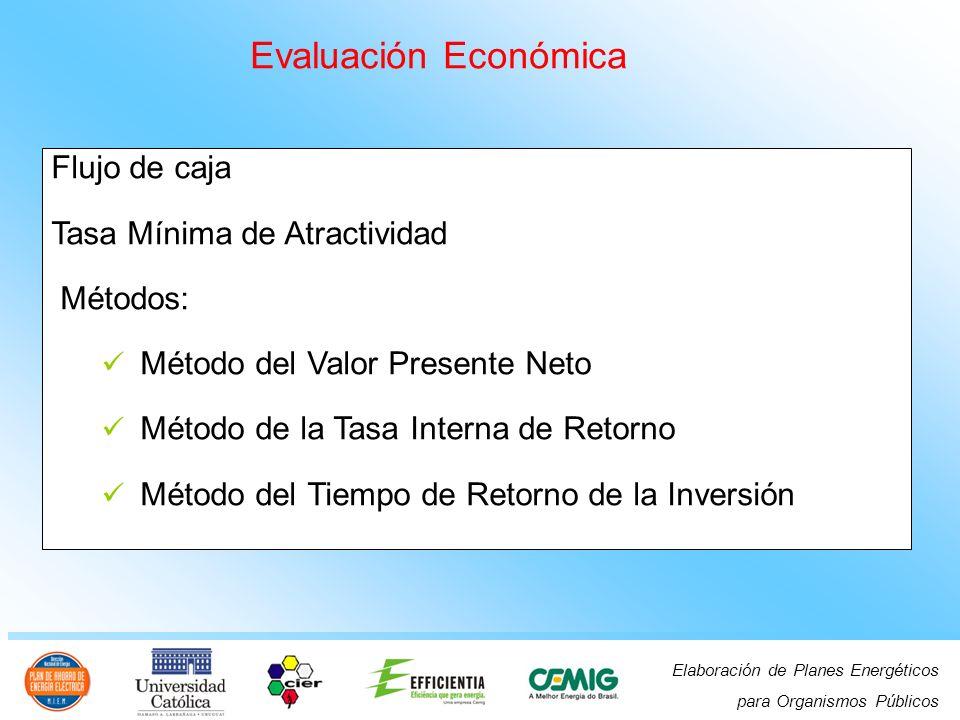 Elaboración de Planes Energéticos para Organismos Públicos Evaluación Económica Flujo de caja Tasa Mínima de Atractividad Métodos: Método del Valor Presente Neto Método de la Tasa Interna de Retorno Método del Tiempo de Retorno de la Inversión