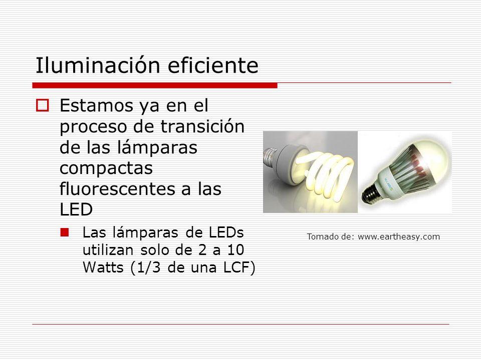 Ejemplo: la lámpara ahorradora