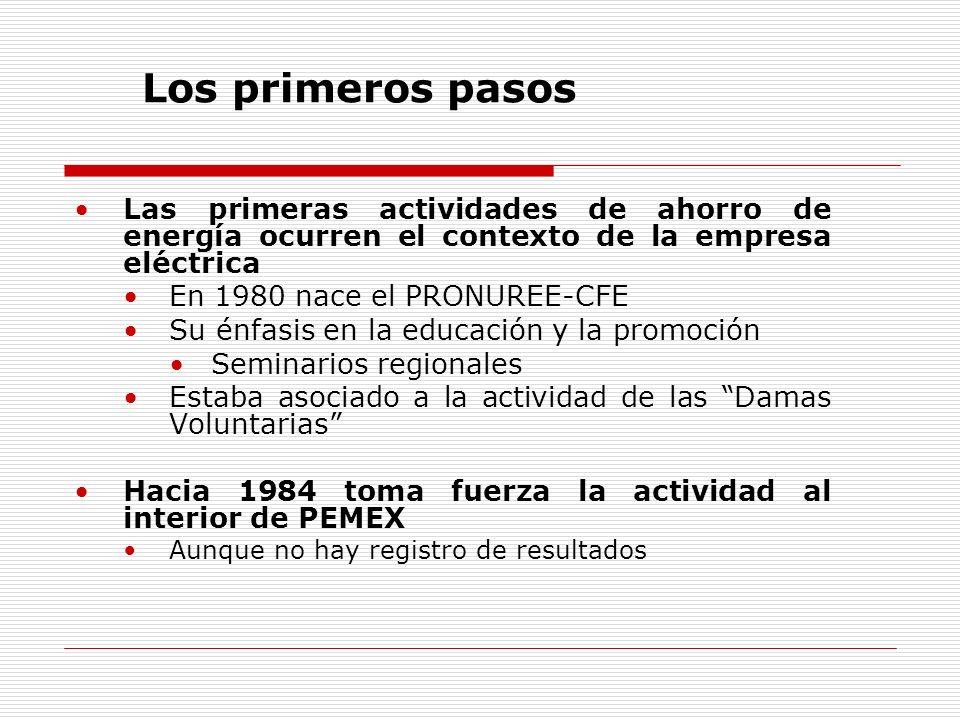 A finales de los ochentas aparecen varias iniciativas Arranca el fideicomiso de Mexicali El PRONUREE evoluciona Se convierte en el PAESE Se crea la CONAE A partir de un préstamo del Banco Mundial para una hidroeléctrica Se crea el FIDE Para apoyar las actividades del PAESE