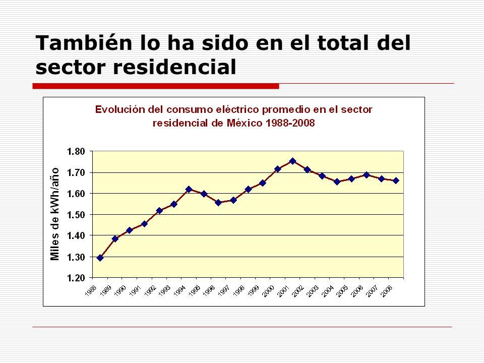 México: Prospectiva y realidad