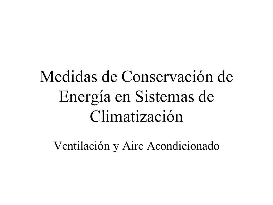Medidas de Conservación de Energía en Sistemas de Climatización Ventilación y Aire Acondicionado