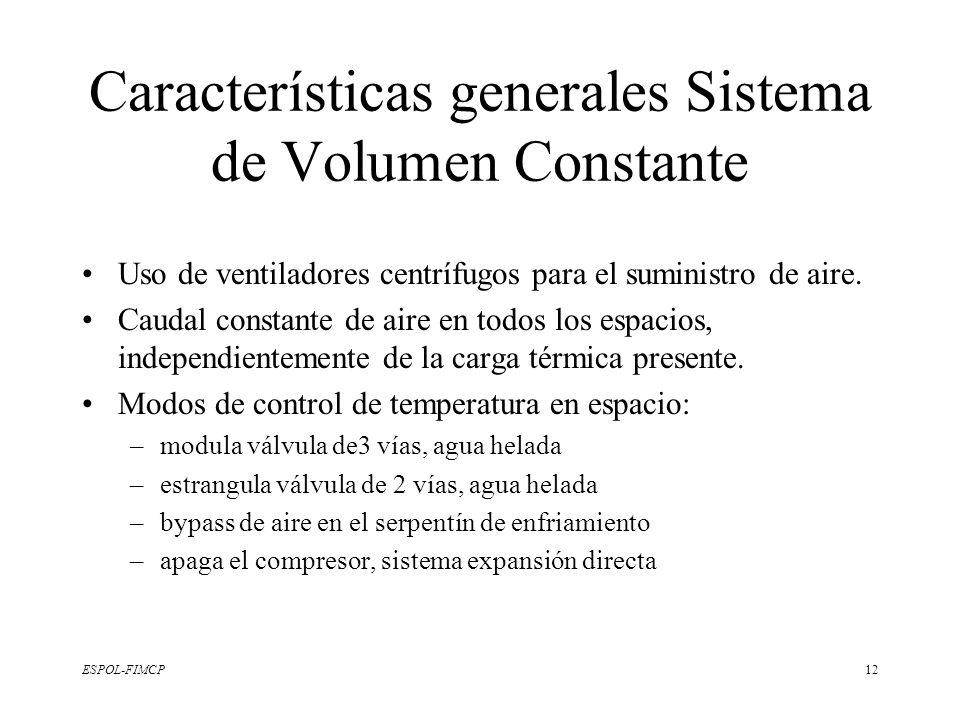 ESPOL-FIMCP12 Características generales Sistema de Volumen Constante Uso de ventiladores centrífugos para el suministro de aire. Caudal constante de a