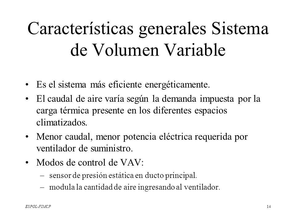 ESPOL-FIMCP14 Características generales Sistema de Volumen Variable Es el sistema más eficiente energéticamente. El caudal de aire varía según la dema
