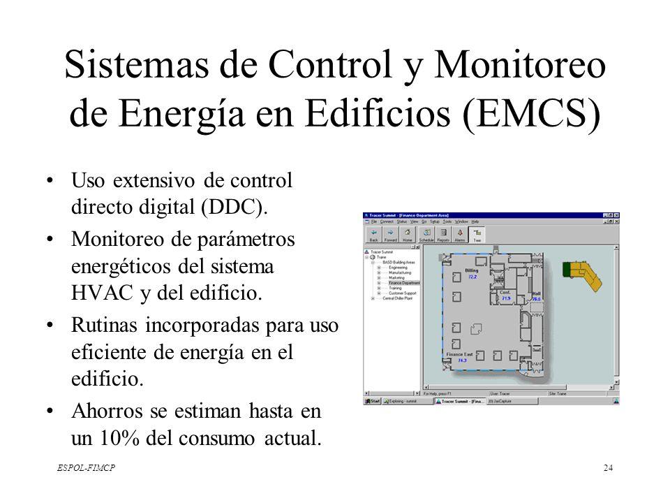 ESPOL-FIMCP24 Sistemas de Control y Monitoreo de Energía en Edificios (EMCS) Uso extensivo de control directo digital (DDC). Monitoreo de parámetros e