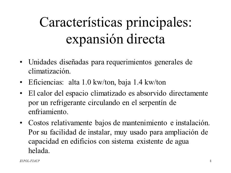 ESPOL-FIMCP8 Características principales: expansión directa Unidades diseñadas para requerimientos generales de climatización. Eficiencias: alta 1.0 k