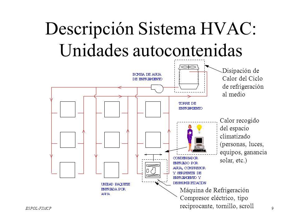 ESPOL-FIMCP9 Descripción Sistema HVAC: Unidades autocontenidas Disipación de Calor del Ciclo de refrigeración al medio Máquina de Refrigeración Compre