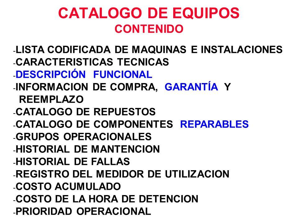 CATALOGO DE EQUIPOS CONTENIDO - LISTA CODIFICADA DE MAQUINAS E INSTALACIONES - CARACTERISTICAS TECNICAS - DESCRIPCIÓN FUNCIONAL - INFORMACION DE COMPR