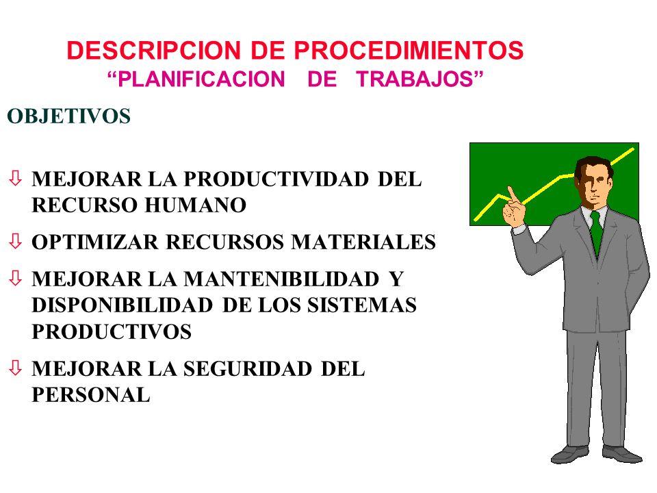 DESCRIPCION DE PROCEDIMIENTOSPLANIFICACION DE TRABAJOS OBJETIVOS òMEJORAR LA PRODUCTIVIDAD DEL RECURSO HUMANO òOPTIMIZAR RECURSOS MATERIALES òMEJORAR