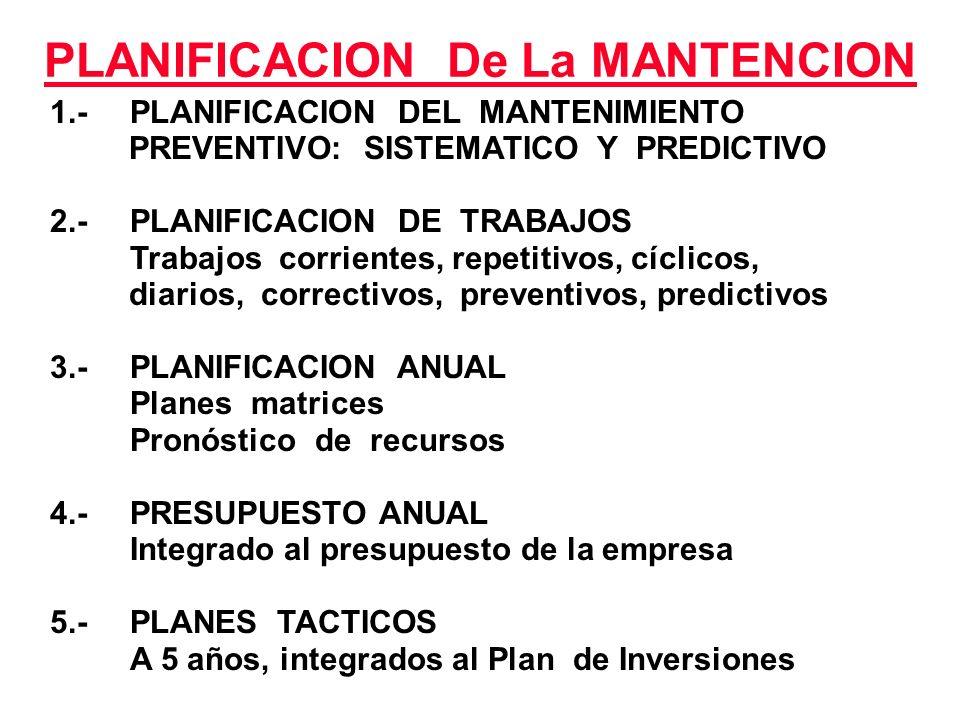 PLANIFICACION De La MANTENCION 1.-PLANIFICACION DEL MANTENIMIENTO PREVENTIVO: SISTEMATICO Y PREDICTIVO 2.-PLANIFICACION DE TRABAJOS Trabajos corriente