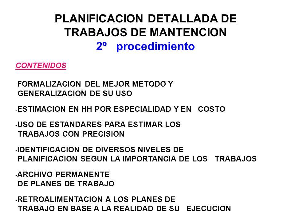 PLANIFICACION DETALLADA DE TRABAJOS DE MANTENCION 2º procedimiento CONTENIDOS - FORMALIZACION DEL MEJOR METODO Y GENERALIZACION DE SU USO - ESTIMACION