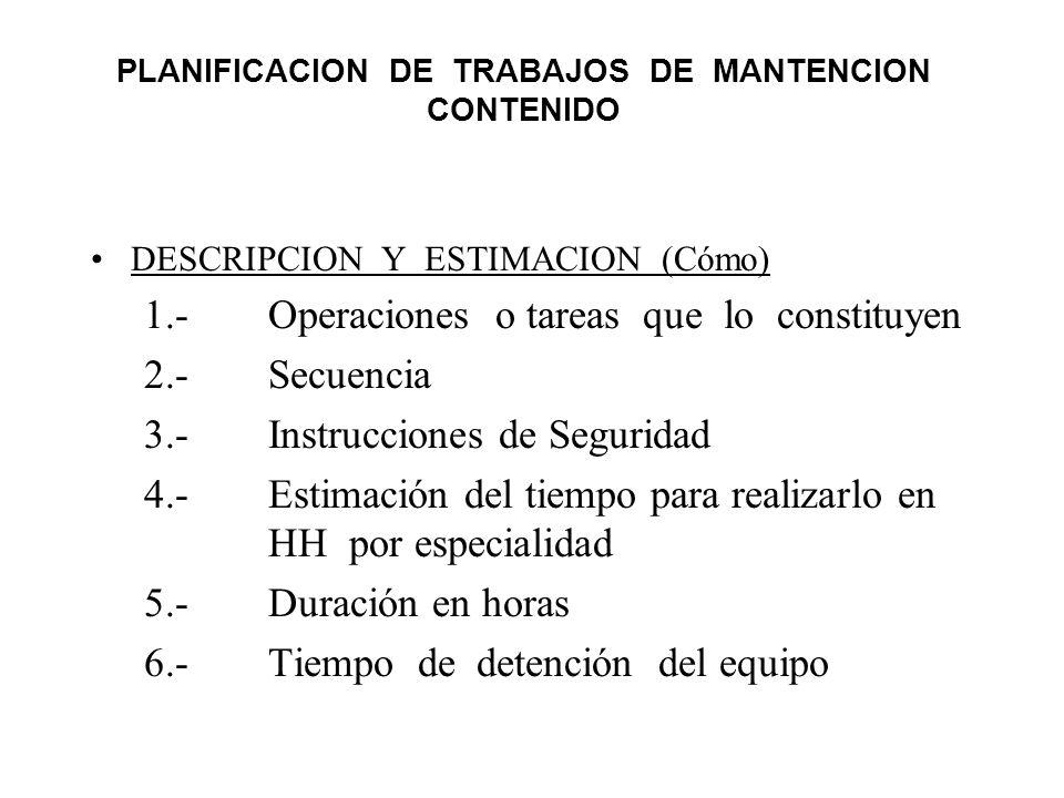 PLANIFICACION DE TRABAJOS DE MANTENCION CONTENIDO DESCRIPCION Y ESTIMACION (Cómo) 1.-Operaciones o tareas que lo constituyen 2.-Secuencia 3.-Instrucci