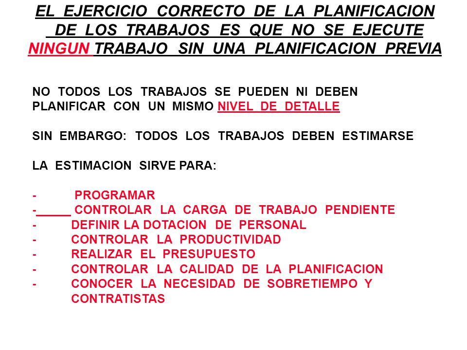 EL EJERCICIO CORRECTO DE LA PLANIFICACION DE LOS TRABAJOS ES QUE NO SE EJECUTE NINGUN TRABAJO SIN UNA PLANIFICACION PREVIA NO TODOS LOS TRABAJOS SE PU