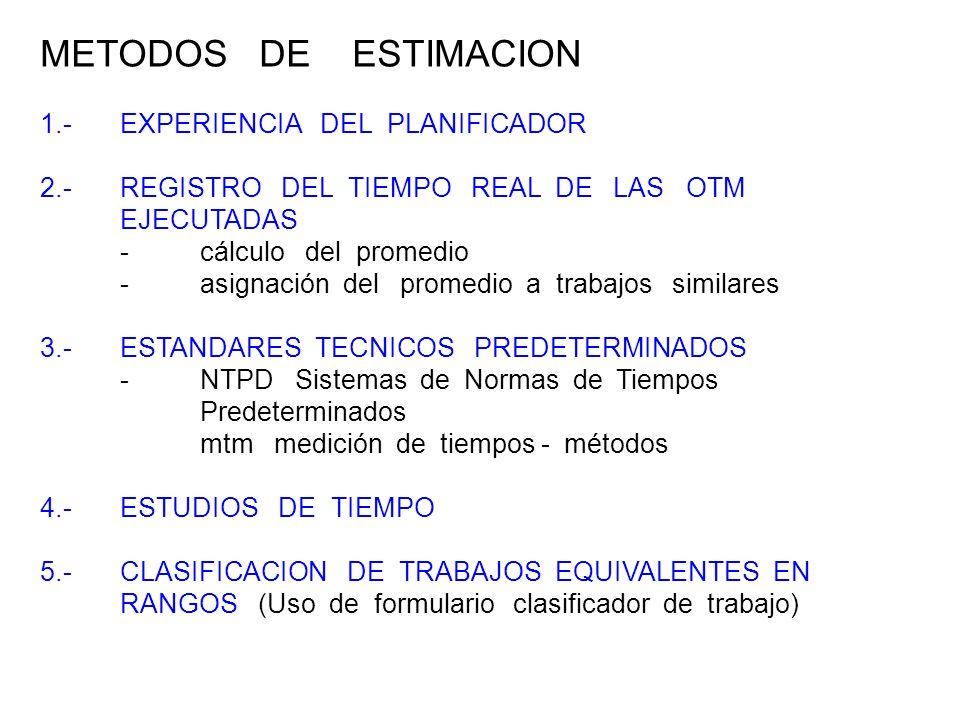 METODOS DE ESTIMACION 1.-EXPERIENCIA DEL PLANIFICADOR 2.-REGISTRO DEL TIEMPO REAL DE LAS OTM EJECUTADAS -cálculo del promedio -asignación del promedio