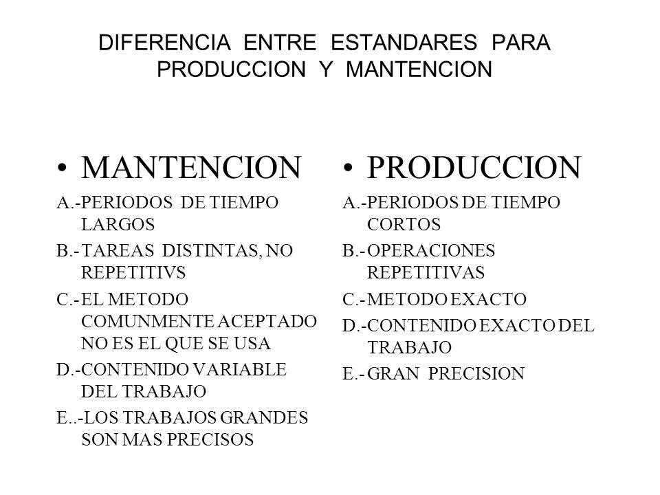 DIFERENCIA ENTRE ESTANDARES PARA PRODUCCION Y MANTENCION MANTENCION A.-PERIODOS DE TIEMPO LARGOS B.-TAREAS DISTINTAS, NO REPETITIVS C.-EL METODO COMUN