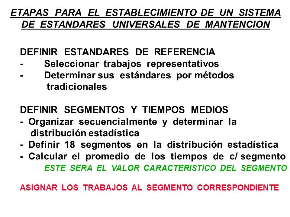 ETAPAS PARA EL ESTABLECIMIENTO DE UN SISTEMA DE ESTANDARES UNIVERSALES DE MANTENCION DEFINIR ESTANDARES DE REFERENCIA -Seleccionar trabajos representa